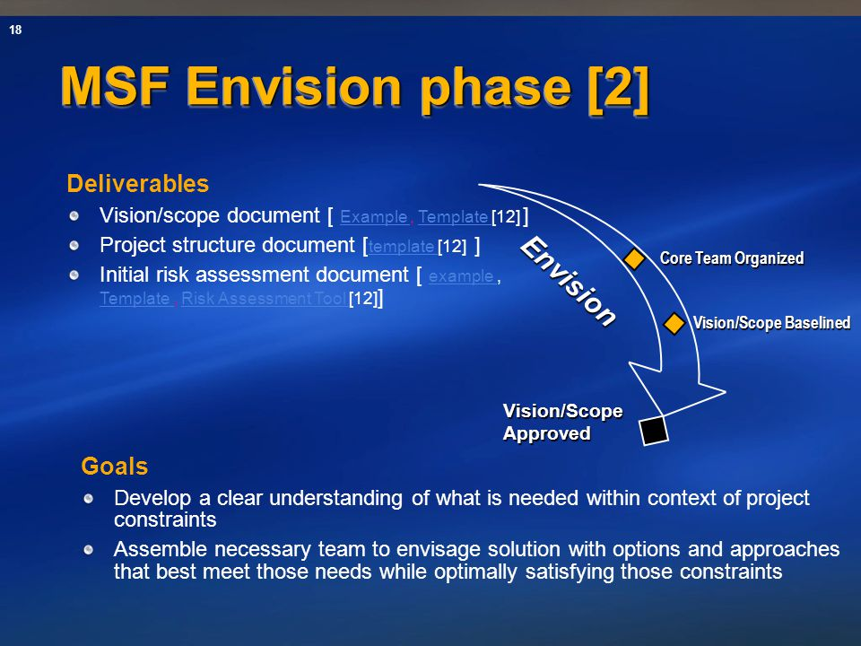 MSF Envision phase [2] Envision Deliverables Goals